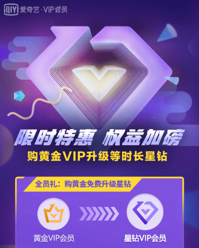 爱奇艺会员正式涨价 新用户可99元开1年黄金VIP+免费升级星钻VIP图片