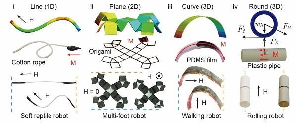 深圳先进院等研发出可快速制造微型机器人的胶质磁性喷雾
