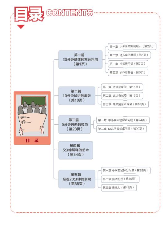 2020下半年河南教资面试白皮书-51公考上岸网