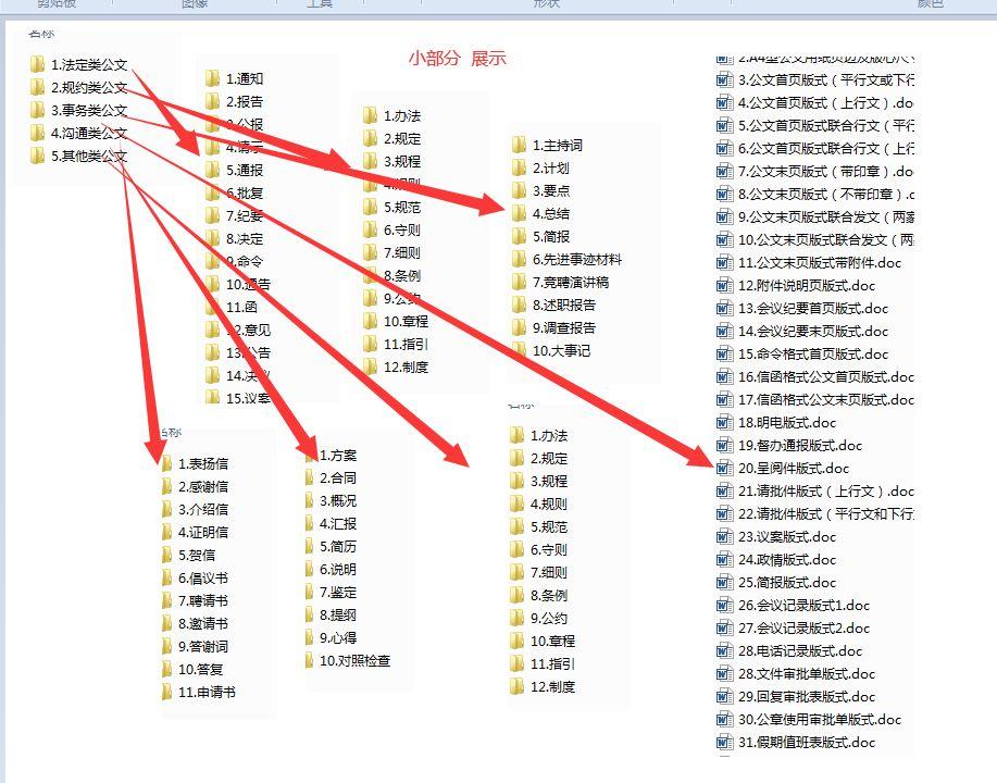 [公文写作模板]15类500余篇,word版可任意编辑,请直接下载插图