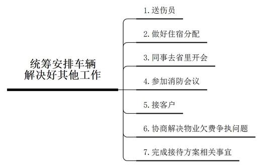 2020年6月22日国税系统面试真题解析插图(1)